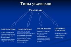 Типы углеводов