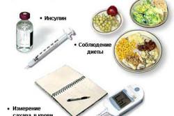 Контроль состояния организма при диабете